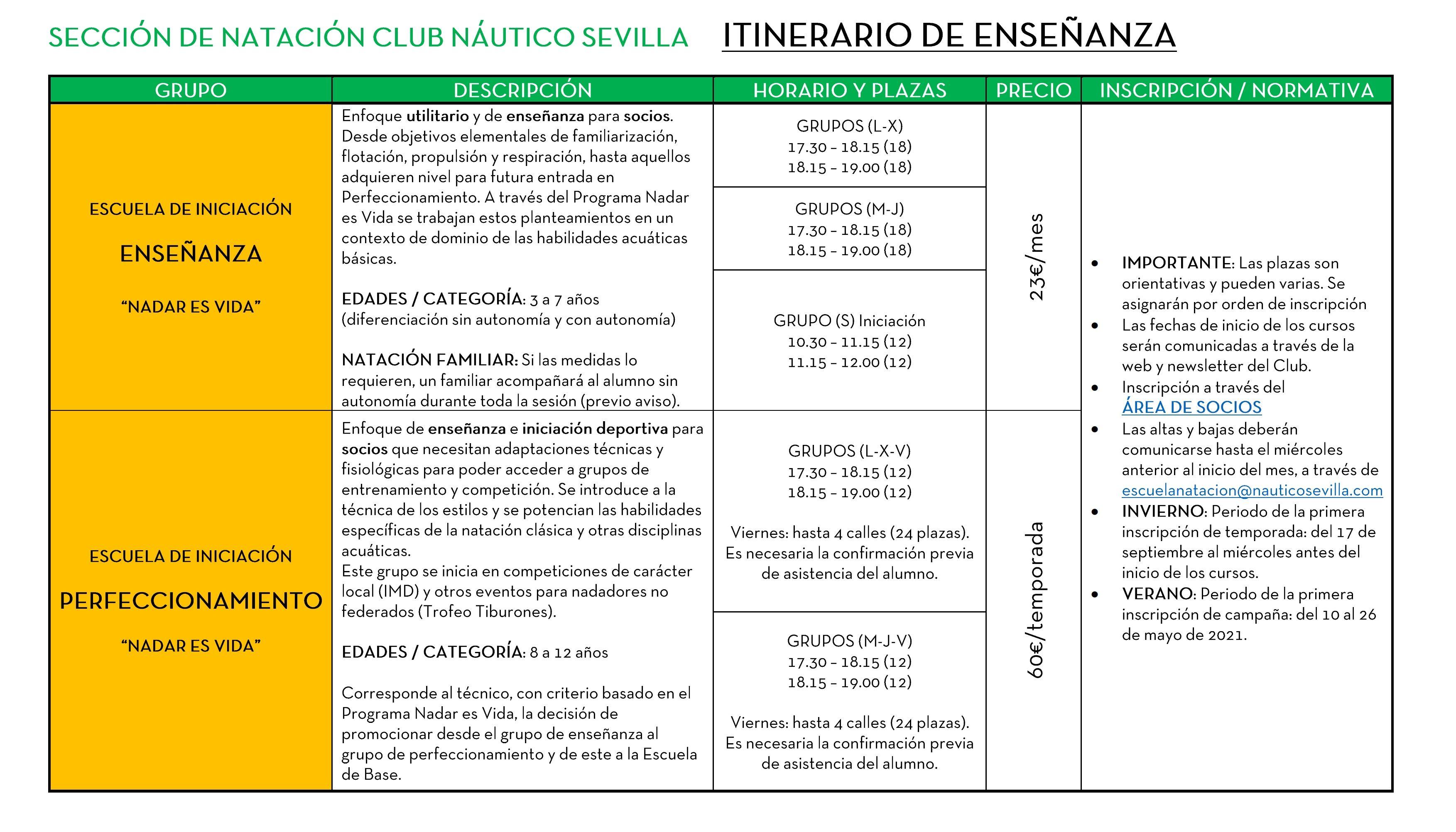 Natación CNS 20-21_002.jpg