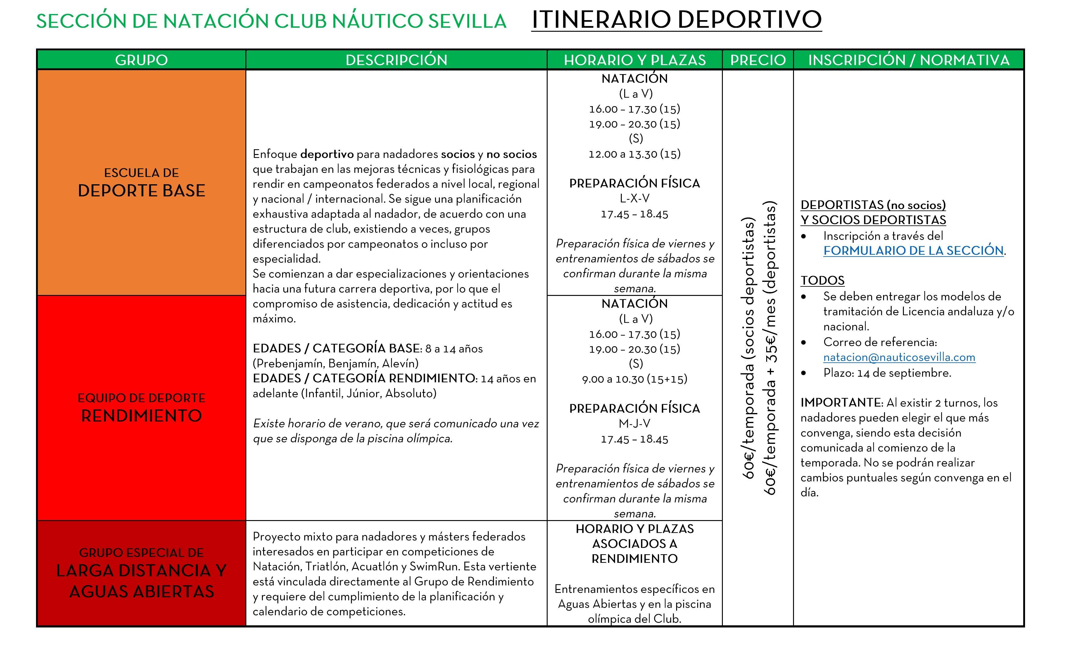 Natación CNS 20-21_003.jpg
