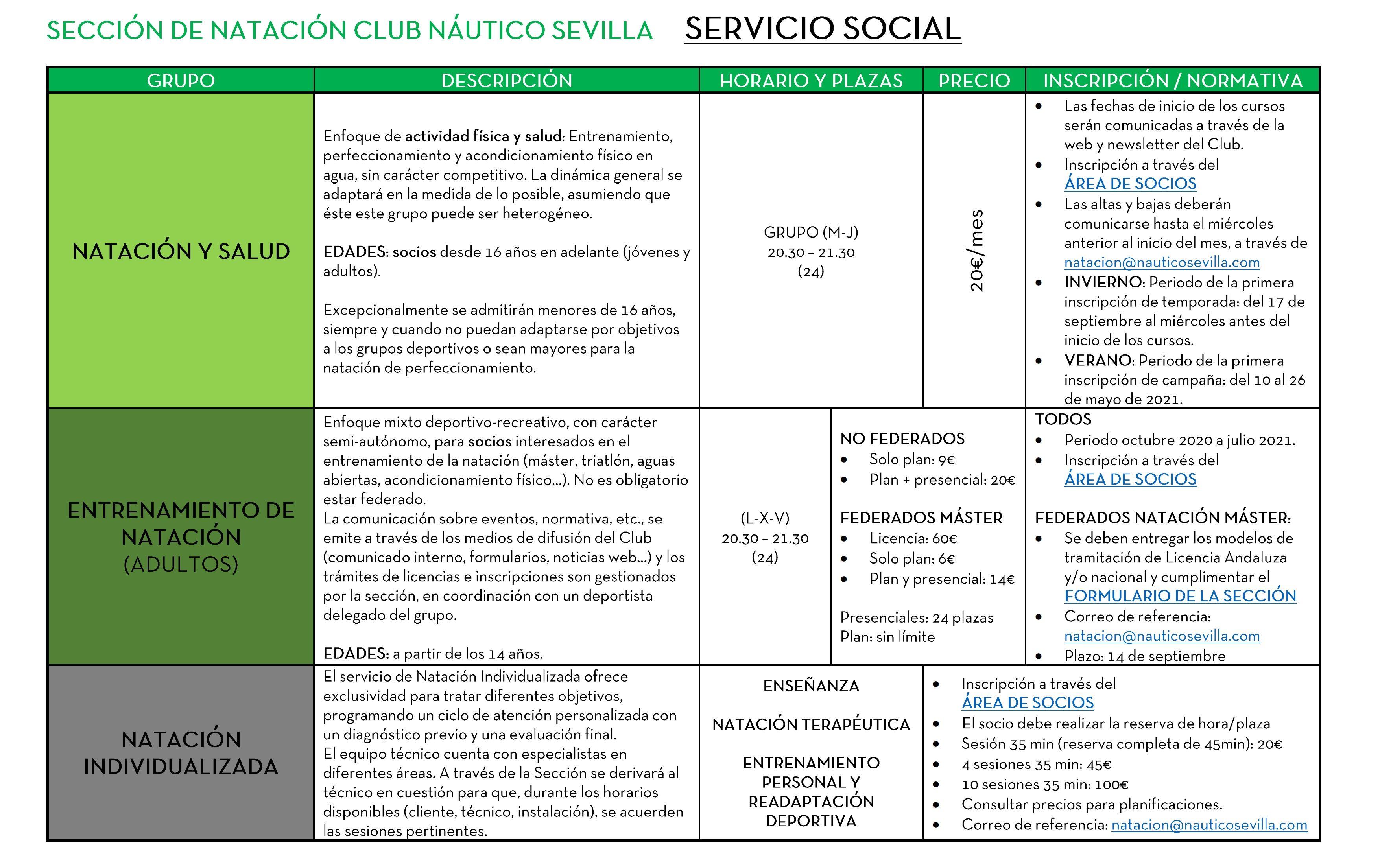 Natación CNS 20-21_004.jpg